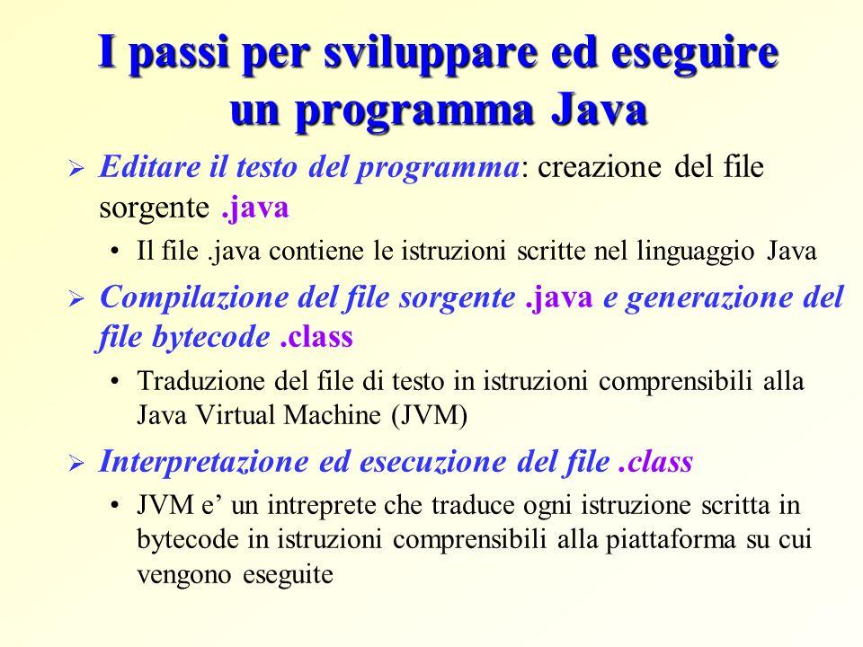 I passi per sviluppare ed eseguire un programma Java Editare il testo del programma: creazione del file sorgente.java Il file.java contiene le istruzioni scritte nel linguaggio Java Compilazione del file sorgente.java e generazione del file bytecode.class Traduzione del file di testo in istruzioni comprensibili alla Java Virtual Machine (JVM) Interpretazione ed esecuzione del file.class JVM e un intreprete che traduce ogni istruzione scritta in bytecode in istruzioni comprensibili alla piattaforma su cui vengono eseguite