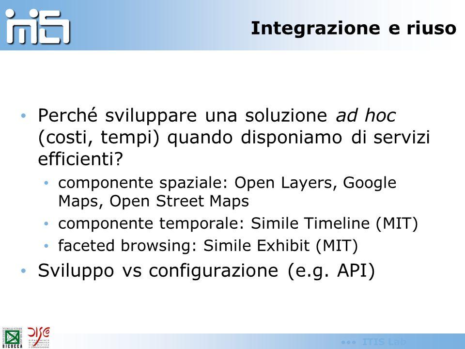 ITIS Lab Integrazione e riuso Perché sviluppare una soluzione ad hoc (costi, tempi) quando disponiamo di servizi efficienti.