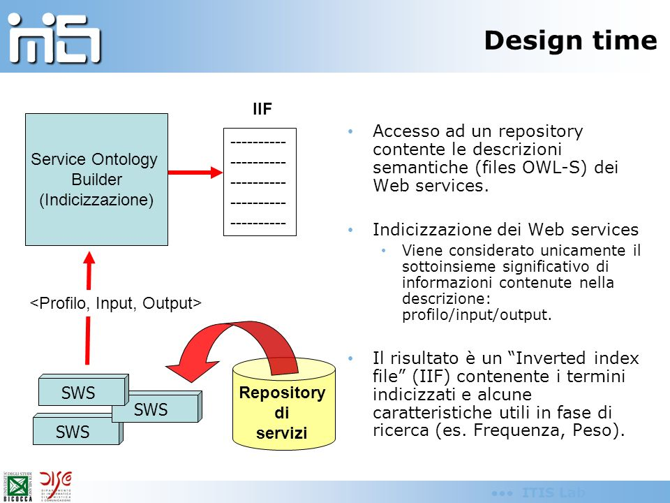 ITIS Lab SEMMF-I1 – Semantic Web (GUI) Formal Background: Low, RDF and graph visualization, tool review and evaluation Approach Documentation: Not required Technical Aspects: Modeling: no, tools and libraries review Implementation: adptation of existent frameworks, links between ontologies to evaluate Evaluation: test the approach on given ERdia RDF schemas Programming framework and skills: JAVA Major difficulties: Choose the tool that is more suitable for the scope at hand