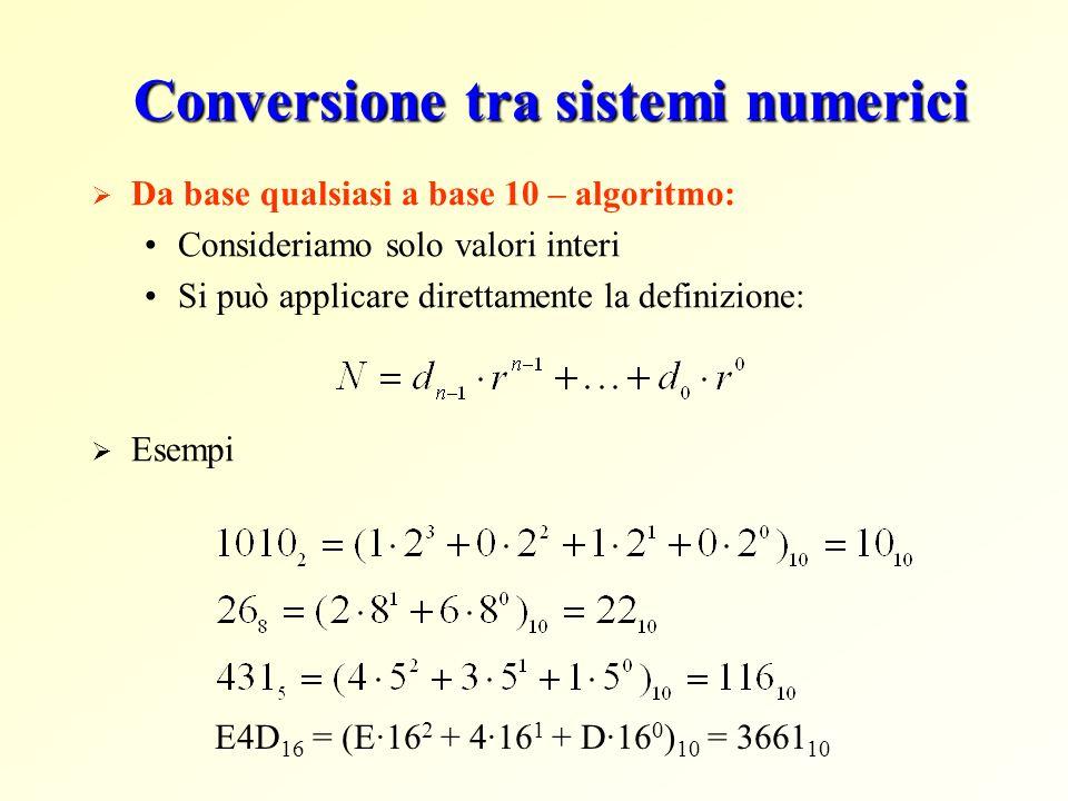 Conversione tra sistemi numerici Da base qualsiasi a base 10 – algoritmo: Consideriamo solo valori interi Si può applicare direttamente la definizione