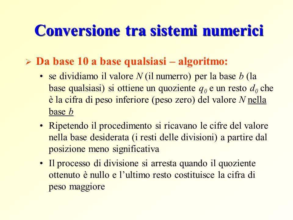 Conversione tra sistemi numerici Da base 10 a base qualsiasi – algoritmo: se dividiamo il valore N (il numerro) per la base b (la base qualsiasi) si o