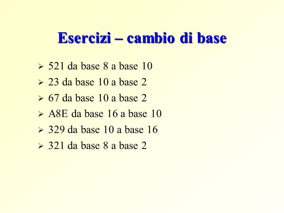 Esercizi – cambio di base 521 da base 8 a base 10 23 da base 10 a base 2 67 da base 10 a base 2 A8E da base 16 a base 10 329 da base 10 a base 16 321