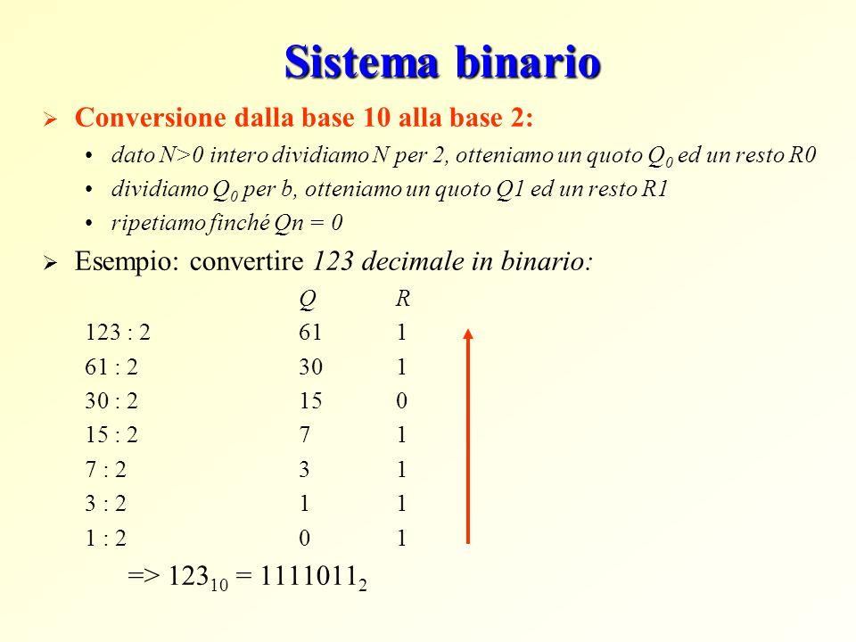 Sistema binario Conversione dalla base 10 alla base 2: dato N>0 intero dividiamo N per 2, otteniamo un quoto Q 0 ed un resto R0 dividiamo Q 0 per b, o