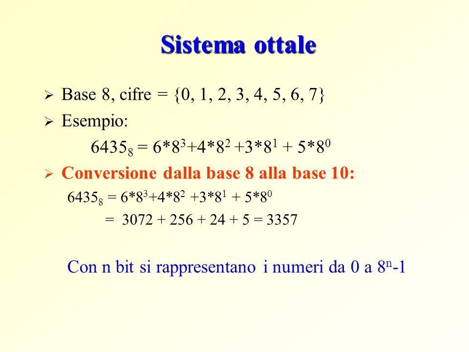 Sistema ottale Conversione dalla base 10 alla base 8: dato N>0 intero dividiamo N per 8, otteniamo un quoto Q 0 ed un resto R0 dividiamo Q 0 per b, otteniamo un quoto Q1 ed un resto R1 ripetiamo finché Qn = 0 Esempio: convertire 123 decimale in ottale: Q R 123 : 8 15 3 15 : 8 1 7 1 : 8 0 1 => 123 10 = 173 8