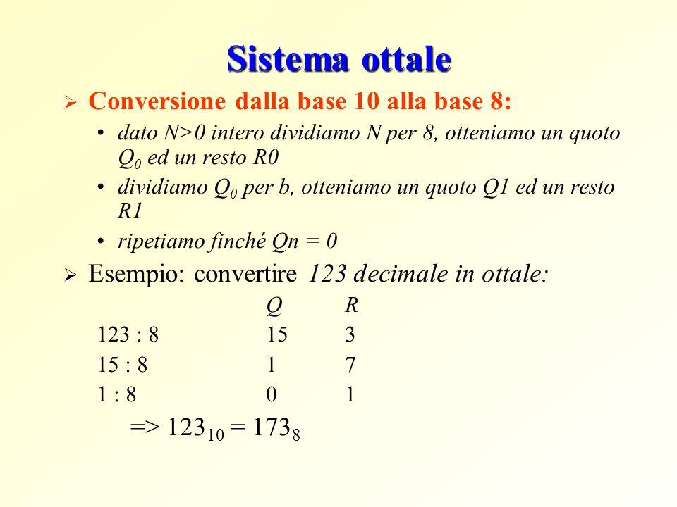 Sistema ottale Conversione dalla base 10 alla base 8: dato N>0 intero dividiamo N per 8, otteniamo un quoto Q 0 ed un resto R0 dividiamo Q 0 per b, ot