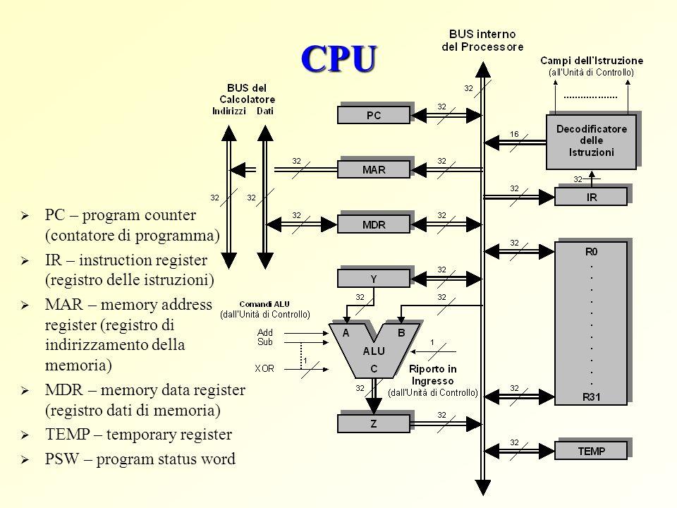 CPU PC – program counter (contatore di programma) IR – instruction register (registro delle istruzioni) MAR – memory address register (registro di indirizzamento della memoria) MDR – memory data register (registro dati di memoria) TEMP – temporary register PSW – program status word