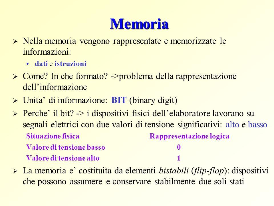 Memoria Nella memoria vengono rappresentate e memorizzate le informazioni: dati e istruzioni Come.