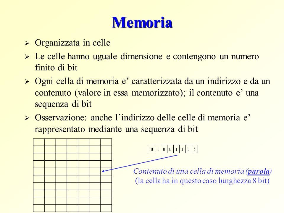 Memoria Organizzata in celle Le celle hanno uguale dimensione e contengono un numero finito di bit Ogni cella di memoria e caratterizzata da un indirizzo e da un contenuto (valore in essa memorizzato); il contenuto e una sequenza di bit Osservazione: anche lindirizzo delle celle di memoria e rappresentato mediante una sequenza di bit Contenuto di una cella di memoria (parola) (la cella ha in questo caso lunghezza 8 bit)