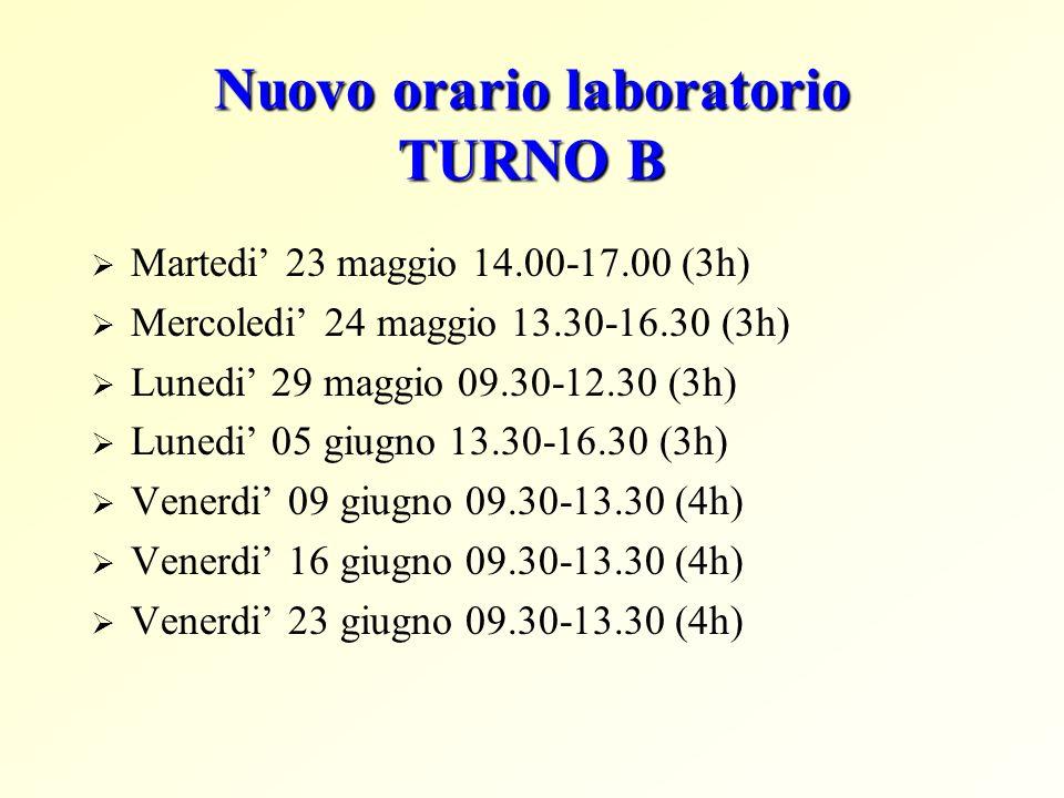 Nuovo orario laboratorio TURNO B Martedi 23 maggio 14.00-17.00 (3h) Mercoledi 24 maggio 13.30-16.30 (3h) Lunedi 29 maggio 09.30-12.30 (3h) Lunedi 05 giugno 13.30-16.30 (3h) Venerdi 09 giugno 09.30-13.30 (4h) Venerdi 16 giugno 09.30-13.30 (4h) Venerdi 23 giugno 09.30-13.30 (4h)
