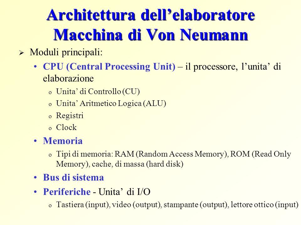 Architettura dellelaboratore Macchina di Von Neumann Moduli principali: CPU (Central Processing Unit) – il processore, lunita di elaborazione o Unita di Controllo (CU) o Unita Aritmetico Logica (ALU) o Registri o Clock Memoria o Tipi di memoria: RAM (Random Access Memory), ROM (Read Only Memory), cache, di massa (hard disk) Bus di sistema Periferiche - Unita di I/O o Tastiera (input), video (output), stampante (output), lettore ottico (input)