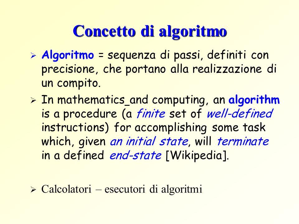 Concetto di algoritmo Algoritmo = sequenza di passi, definiti con precisione, che portano alla realizzazione di un compito. In mathematics and computi