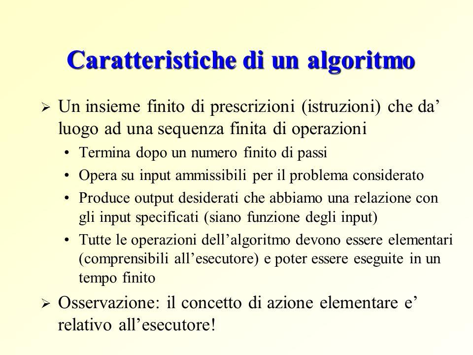 Caratteristiche di un algoritmo Un insieme finito di prescrizioni (istruzioni) che da luogo ad una sequenza finita di operazioni Termina dopo un numer