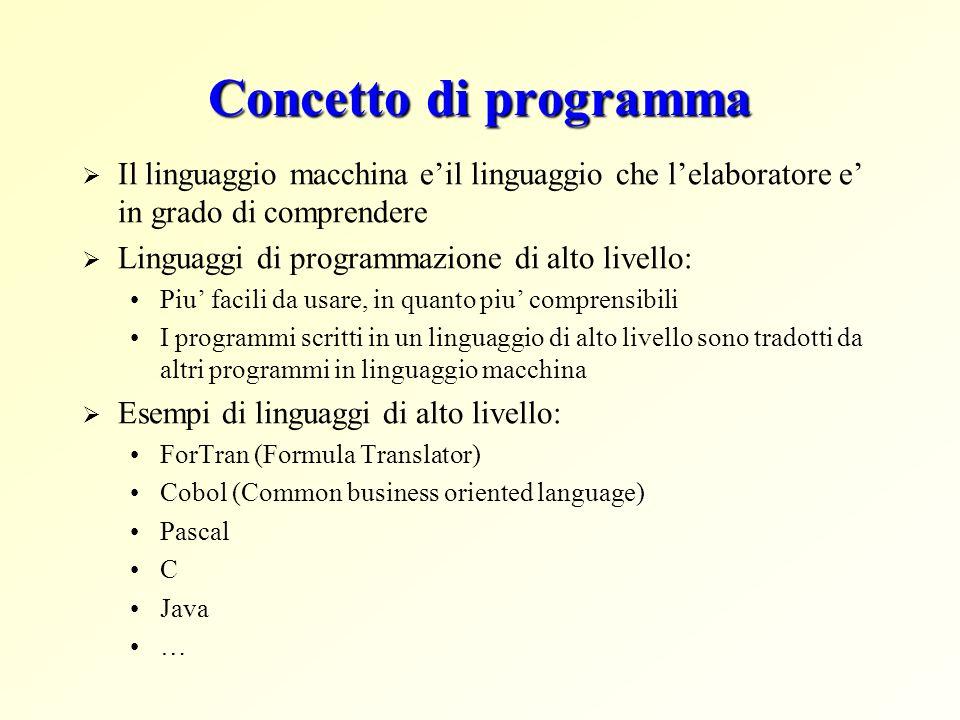 Concetto di programma Il linguaggio macchina eil linguaggio che lelaboratore e in grado di comprendere Linguaggi di programmazione di alto livello: Pi