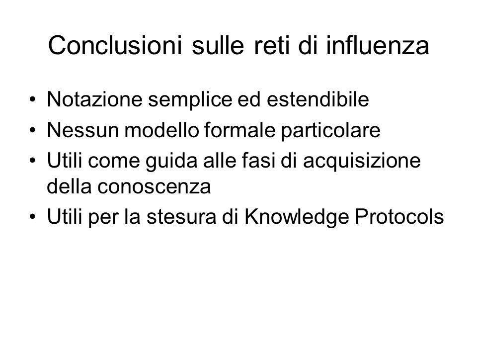 Conclusioni sulle reti di influenza Notazione semplice ed estendibile Nessun modello formale particolare Utili come guida alle fasi di acquisizione de
