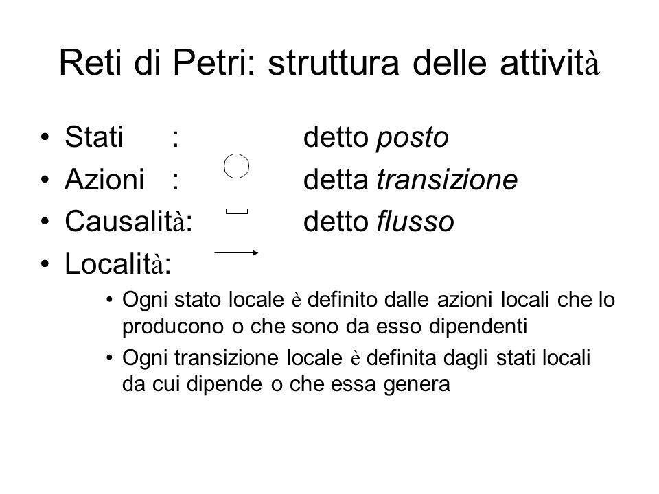 Stati : detto posto Azioni : detta transizione Causalit à : detto flusso Localit à : Ogni stato locale è definito dalle azioni locali che lo producono