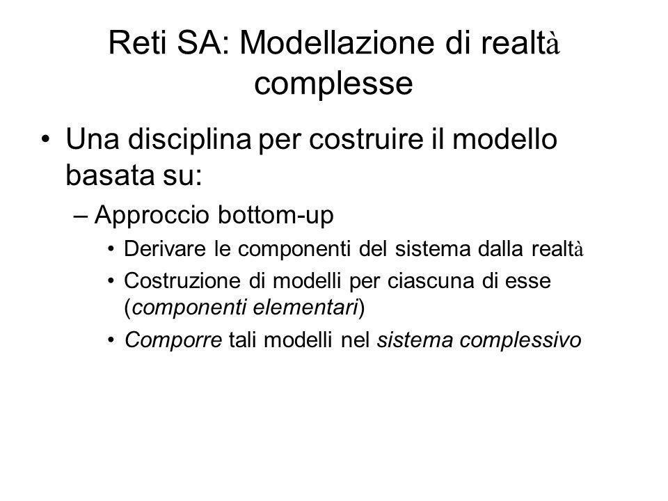 Reti SA: Modellazione di realt à complesse Una disciplina per costruire il modello basata su: –Approccio bottom-up Derivare le componenti del sistema