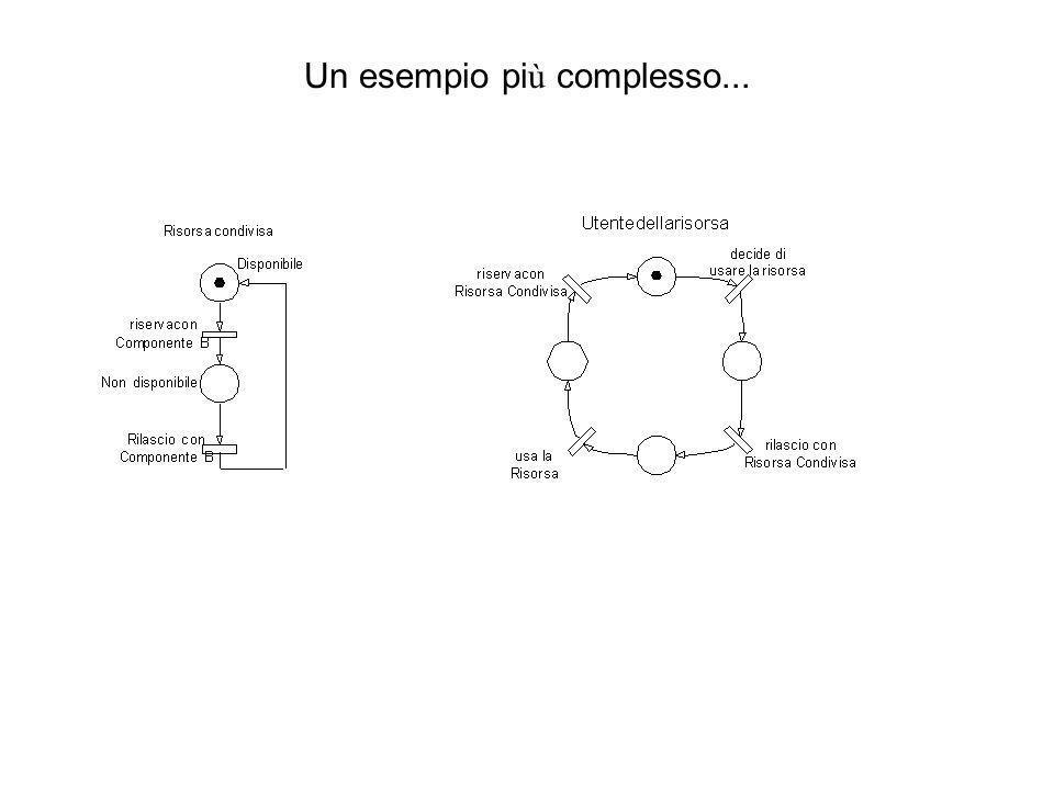 Un esempio pi ù complesso...