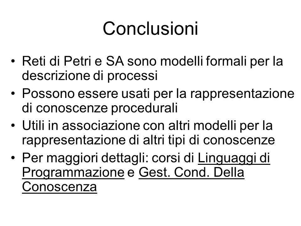 Conclusioni Reti di Petri e SA sono modelli formali per la descrizione di processi Possono essere usati per la rappresentazione di conoscenze procedur
