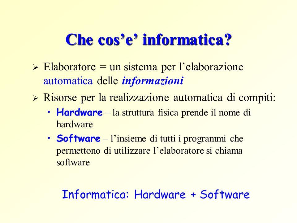 Che cose informatica? Elaboratore = un sistema per lelaborazione automatica delle informazioni Risorse per la realizzazione automatica di compiti: Har