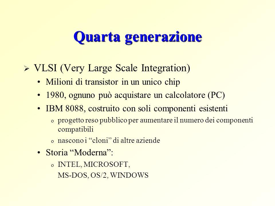 Quarta generazione VLSI (Very Large Scale Integration) Milioni di transistor in un unico chip 1980, ognuno può acquistare un calcolatore (PC) IBM 8088, costruito con soli componenti esistenti o progetto reso pubblico per aumentare il numero dei componenti compatibili o nascono i cloni di altre aziende Storia Moderna: o INTEL, MICROSOFT, MS-DOS, OS/2, WINDOWS
