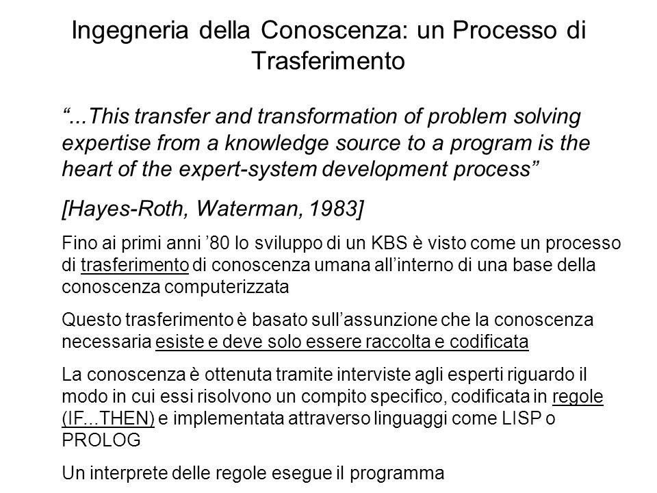Ingegneria della Conoscenza: un Processo di Trasferimento...This transfer and transformation of problem solving expertise from a knowledge source to a