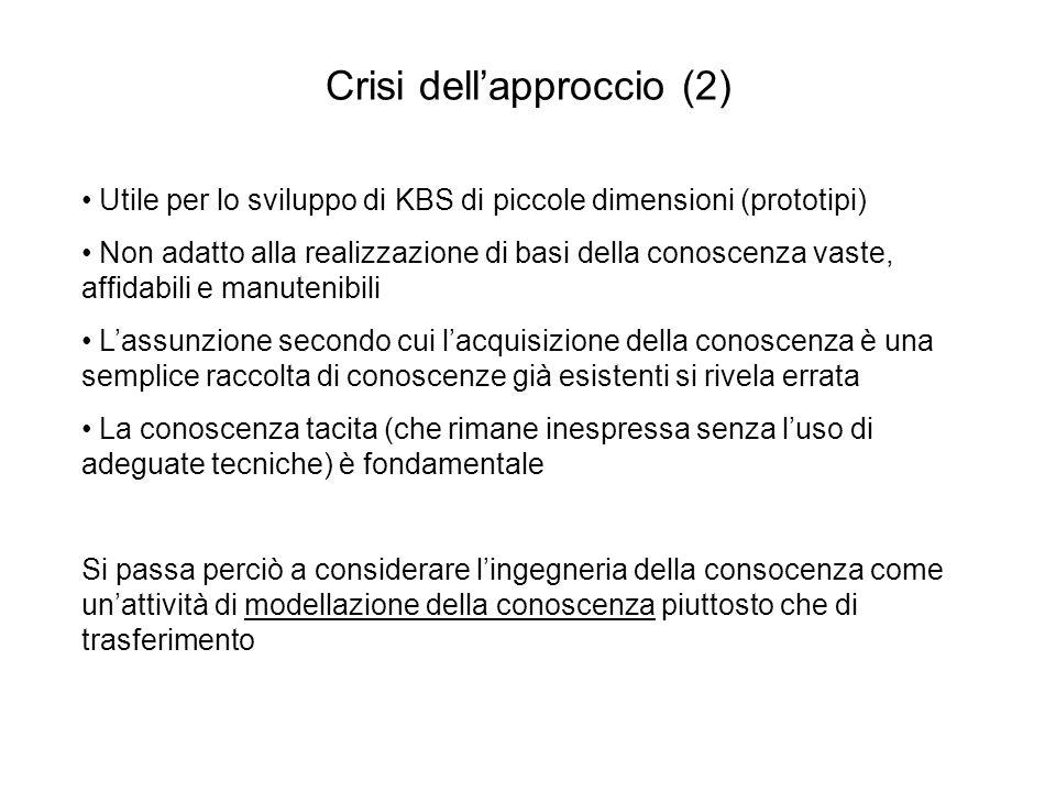Crisi dellapproccio (2) Utile per lo sviluppo di KBS di piccole dimensioni (prototipi) Non adatto alla realizzazione di basi della conoscenza vaste, a