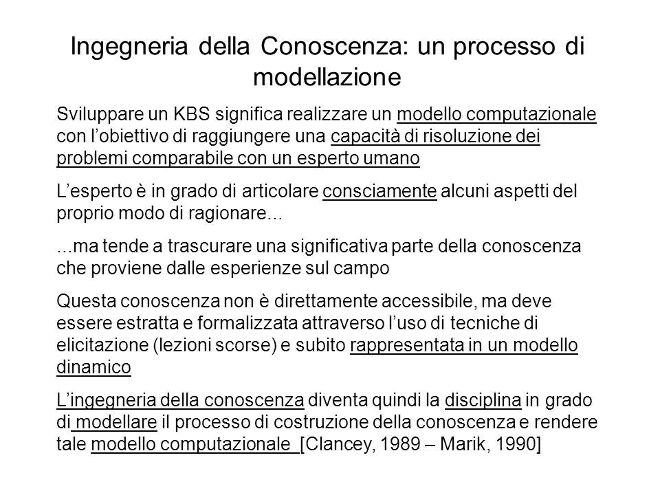 Ingegneria della Conoscenza: un processo di modellazione Sviluppare un KBS significa realizzare un modello computazionale con lobiettivo di raggiunger