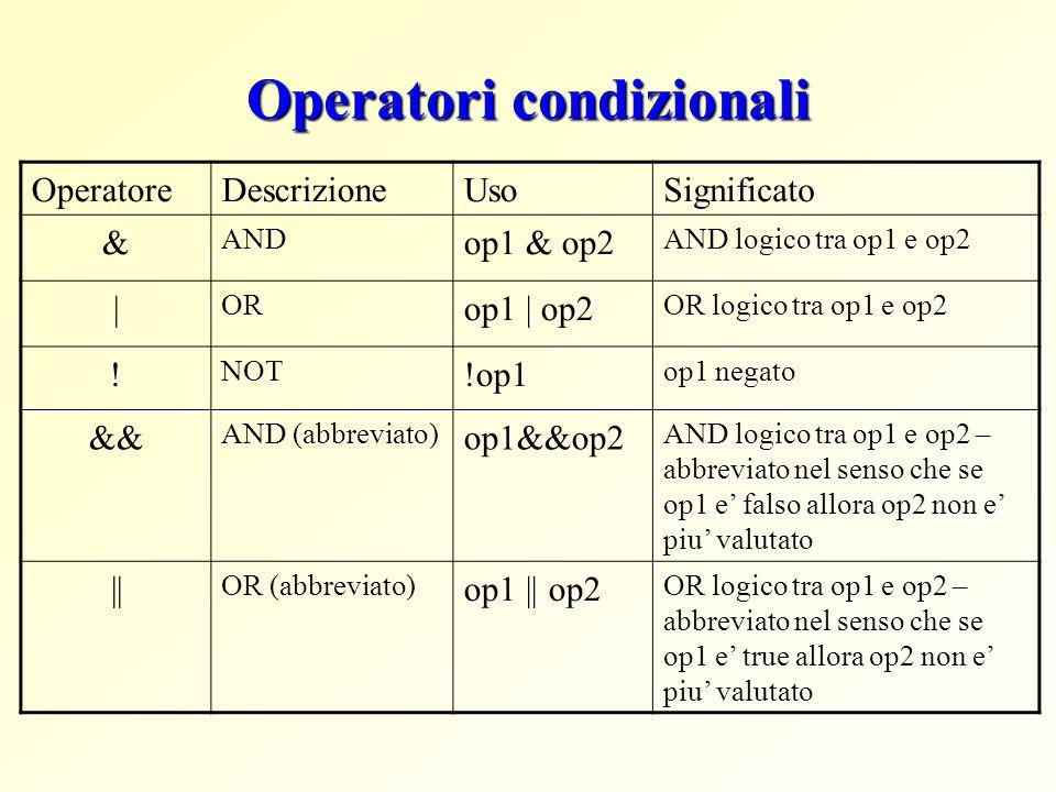 Operatori condizionali OperatoreDescrizioneUsoSignificato & AND op1 & op2 AND logico tra op1 e op2 | OR op1 | op2 OR logico tra op1 e op2 ! NOT !op1 o