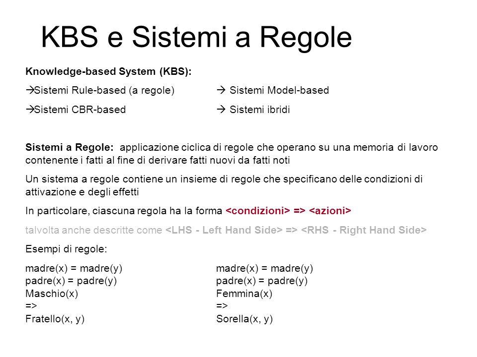 KBS e Sistemi a Regole Knowledge-based System (KBS): Sistemi Rule-based (a regole) Sistemi Model-based Sistemi CBR-based Sistemi ibridi Sistemi a Regole: applicazione ciclica di regole che operano su una memoria di lavoro contenente i fatti al fine di derivare fatti nuovi da fatti noti Un sistema a regole contiene un insieme di regole che specificano delle condizioni di attivazione e degli effetti In particolare, ciascuna regola ha la forma => talvolta anche descritte come => Esempi di regole: madre(x) = madre(y)madre(x) = madre(y) padre(x) = padre(y)padre(x) = padre(y) Maschio(x) Femmina(x) => => Fratello(x, y)Sorella(x, y)