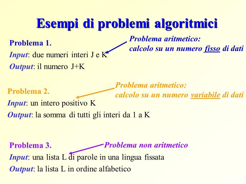 Esempi di problemi algoritmici Problema 2.