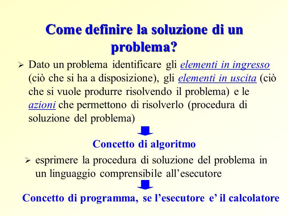 La soluzione eseguibile di un problema che viene comunicato a un definisce Essere umano Descrizione di una soluzione del problema Essere umano o elaboratore
