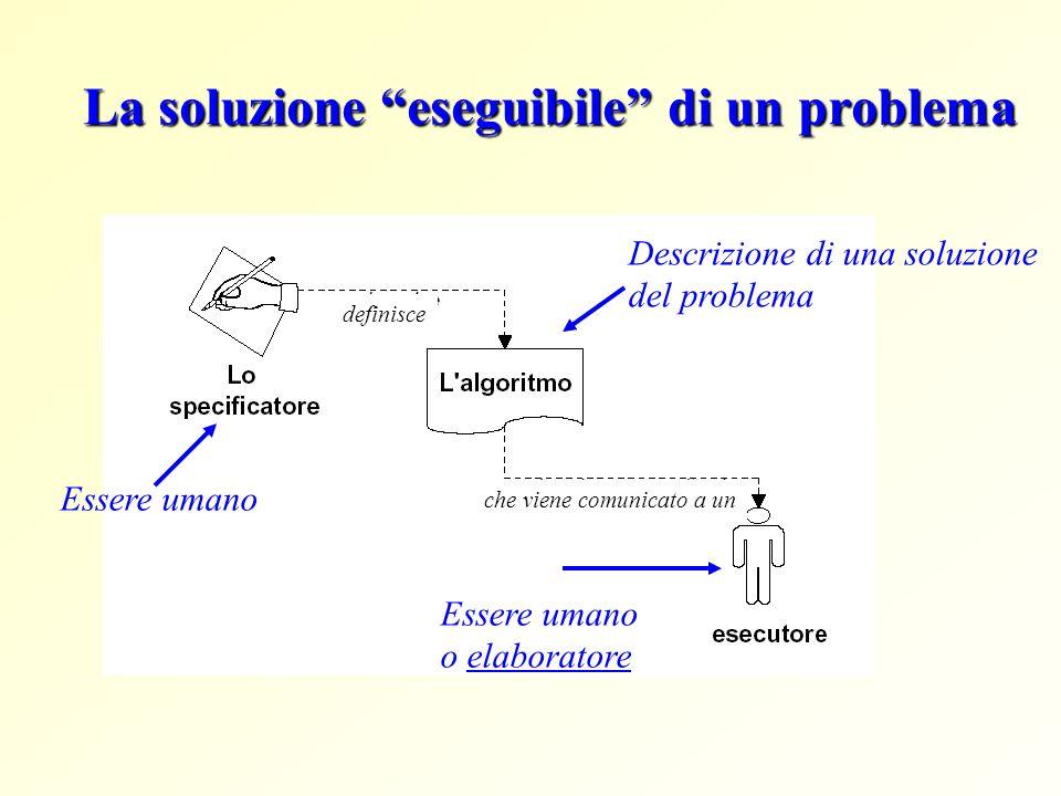 Concetto di algoritmo Sequenza di azioni (prescrizioni) per effettuare un compito La descrizione di una serie di operazioni la cui esecuzione permette di risolvere un problema La definizione di un algoritmo e basata sulla disponibilita di INPUT e implica la loro TRSFORMAZIONE per la produzione di un OUTPUT Esempi: Ricetta per realizzazione di un piatto Istruzioni di montaggio di un elettrodomestico Prelievo bancomat