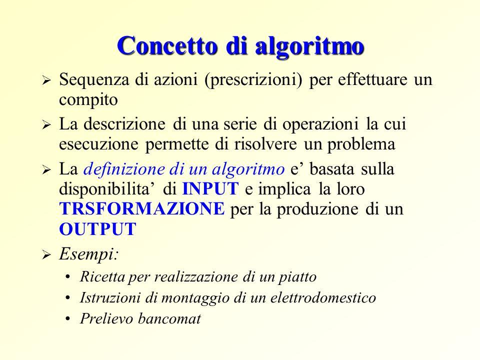Esempio di algoritmo: una ricetta INGREDIENTI RICETTAUTENSILI TORTA SoftwareHardware algoritmo
