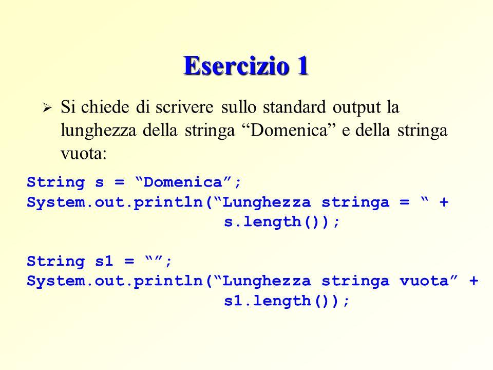 Esercizio 1 Si chiede di scrivere sullo standard output la lunghezza della stringa Domenica e della stringa vuota: String s = Domenica; System.out.pri