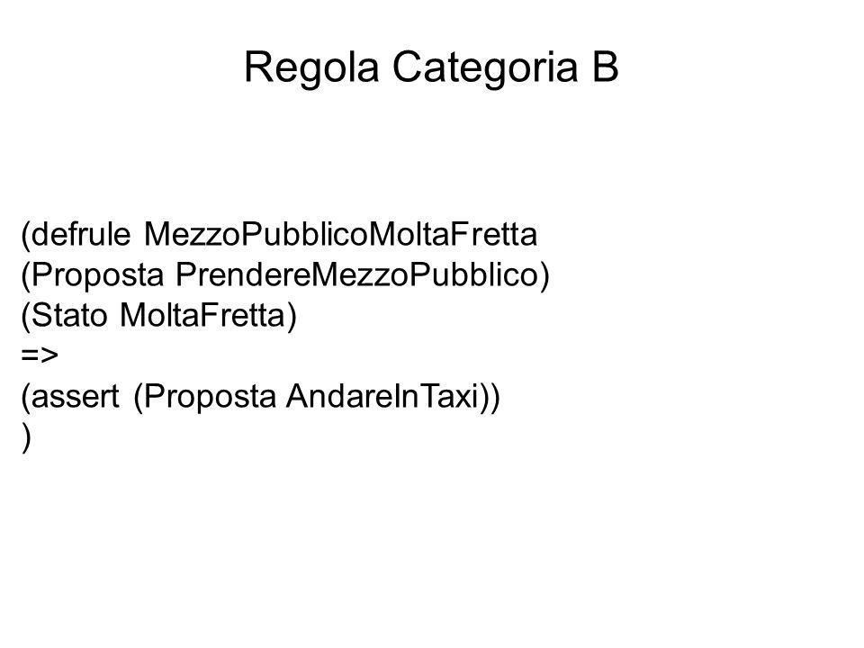 Regola Categoria B (defrule MezzoPubblicoMoltaFretta (Proposta PrendereMezzoPubblico) (Stato MoltaFretta) => (assert (Proposta AndareInTaxi)) )