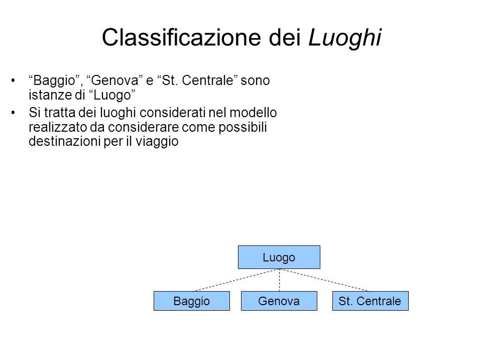 Luogo BaggioGenovaSt. Centrale Classificazione dei Luoghi Baggio, Genova e St. Centrale sono istanze di Luogo Si tratta dei luoghi considerati nel mod