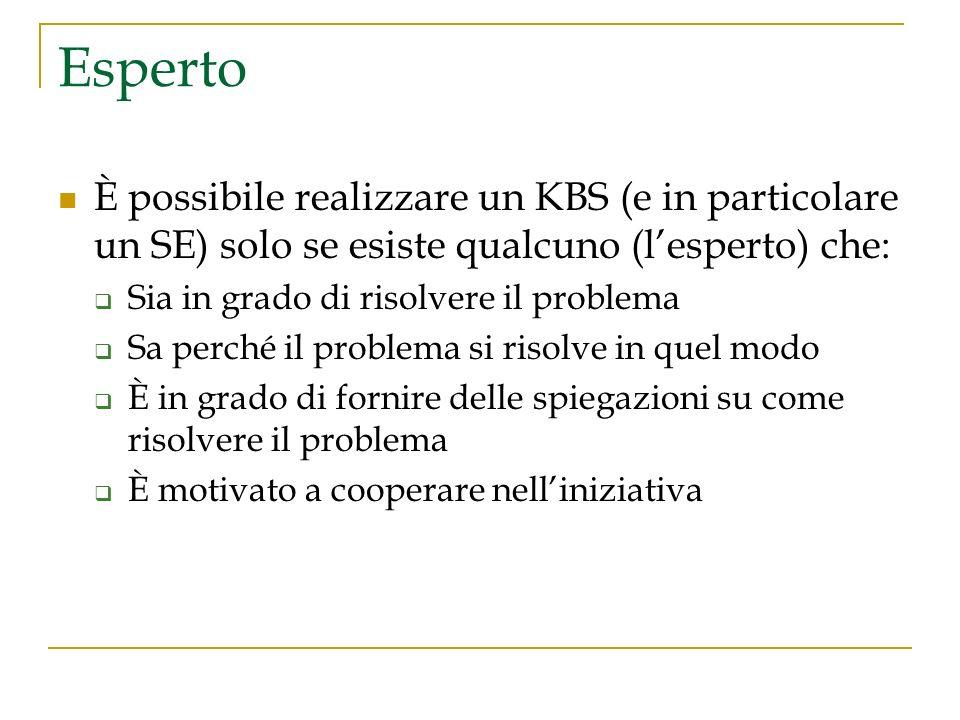 Esperto È possibile realizzare un KBS (e in particolare un SE) solo se esiste qualcuno (lesperto) che: Sia in grado di risolvere il problema Sa perché
