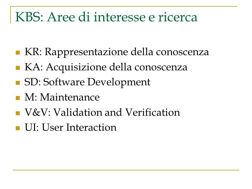 KBS: Aree di interesse e ricerca KR: Rappresentazione della conoscenza KA: Acquisizione della conoscenza SD: Software Development M: Maintenance V&V: