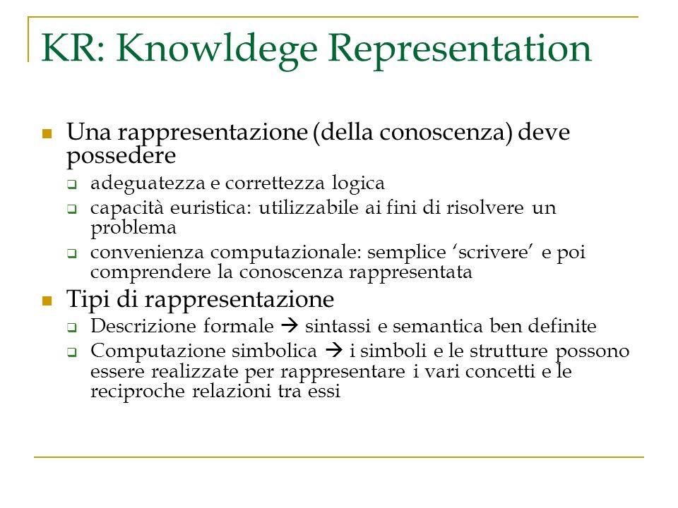 KR: Knowldege Representation Una rappresentazione (della conoscenza) deve possedere adeguatezza e correttezza logica capacità euristica: utilizzabile