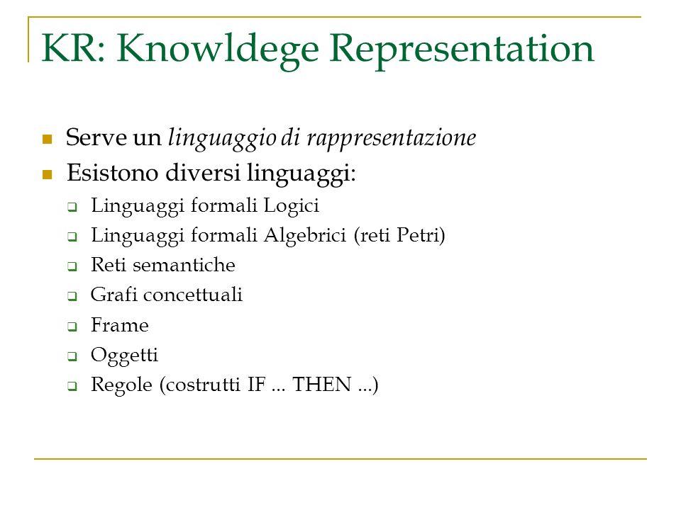 KR: Knowldege Representation Serve un linguaggio di rappresentazione Esistono diversi linguaggi: Linguaggi formali Logici Linguaggi formali Algebrici