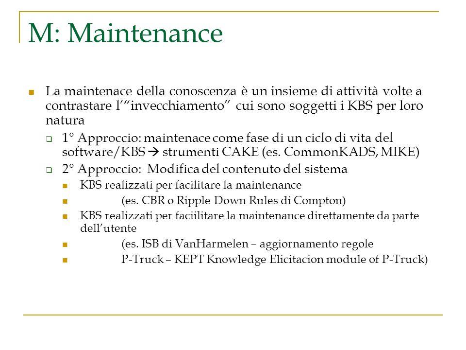 M: Maintenance La maintenace della conoscenza è un insieme di attività volte a contrastare linvecchiamento cui sono soggetti i KBS per loro natura 1°