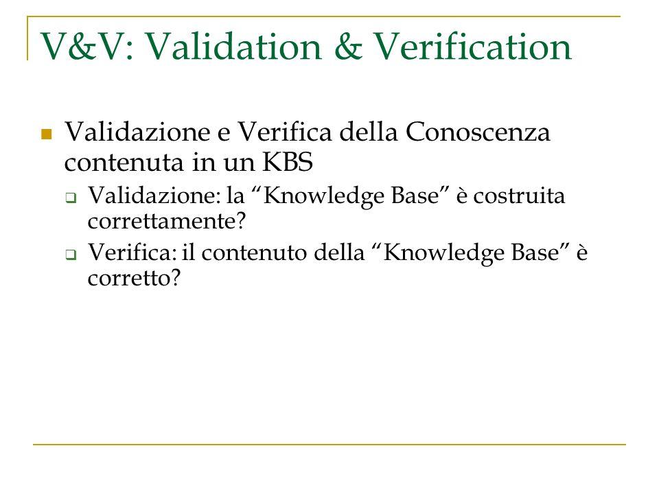 V&V: Validation & Verification Validazione e Verifica della Conoscenza contenuta in un KBS Validazione: la Knowledge Base è costruita correttamente? V