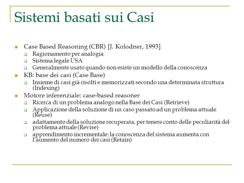 Sistemi basati sui Casi Case Based Reasoning (CBR) [J. Kolodner, 1993] Ragionamento per analogia Sistema legale USA Generalmente usato quando non esis