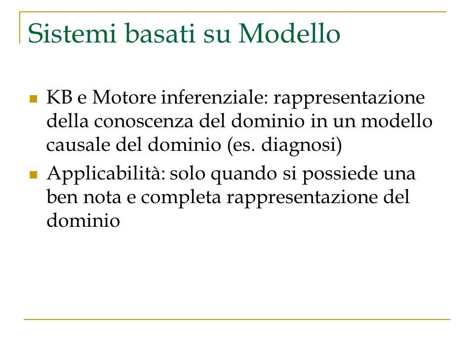 Sistemi basati su Modello KB e Motore inferenziale: rappresentazione della conoscenza del dominio in un modello causale del dominio (es. diagnosi) App