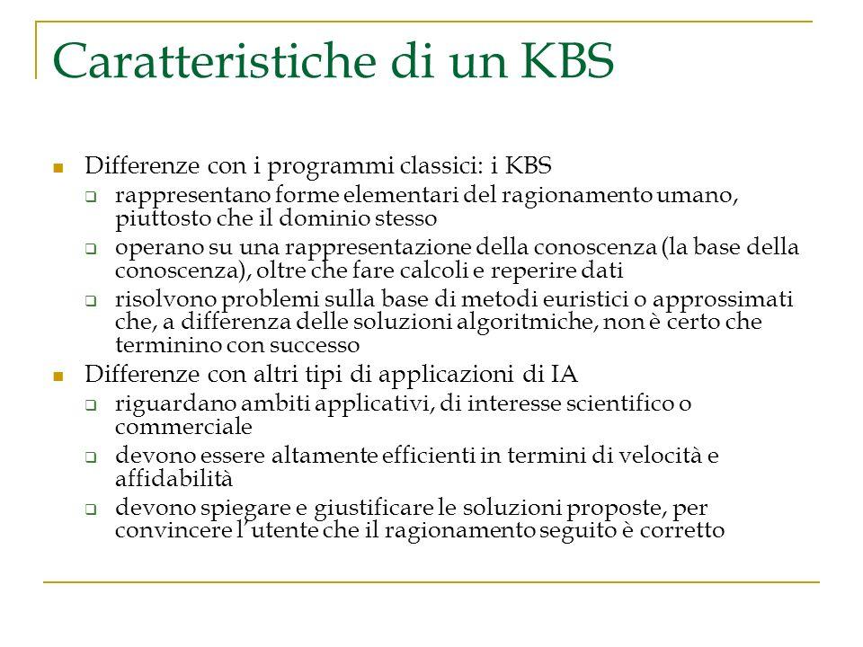 Caratteristiche di un KBS Differenze con i programmi classici: i KBS rappresentano forme elementari del ragionamento umano, piuttosto che il dominio s