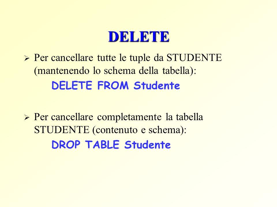 DELETE Per cancellare tutte le tuple da STUDENTE (mantenendo lo schema della tabella): DELETE FROM Studente Per cancellare completamente la tabella STUDENTE (contenuto e schema): DROP TABLE Studente