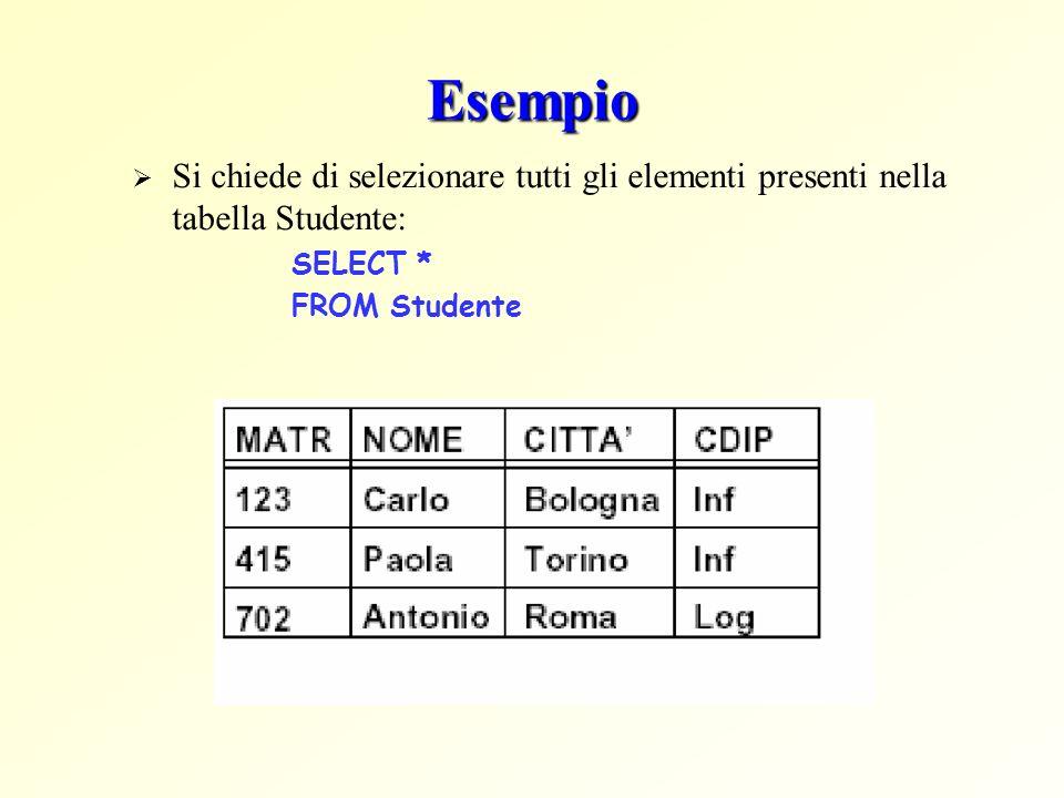 Esempio Si chiede di selezionare tutti gli elementi presenti nella tabella Studente: SELECT * FROM Studente