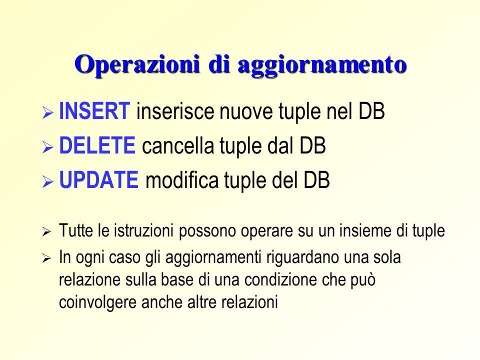 Operazioni di aggiornamento INSERT inserisce nuove tuple nel DB DELETE cancella tuple dal DB UPDATE modifica tuple del DB Tutte le istruzioni possono operare su un insieme di tuple In ogni caso gli aggiornamenti riguardano una sola relazione sulla base di una condizione che può coinvolgere anche altre relazioni
