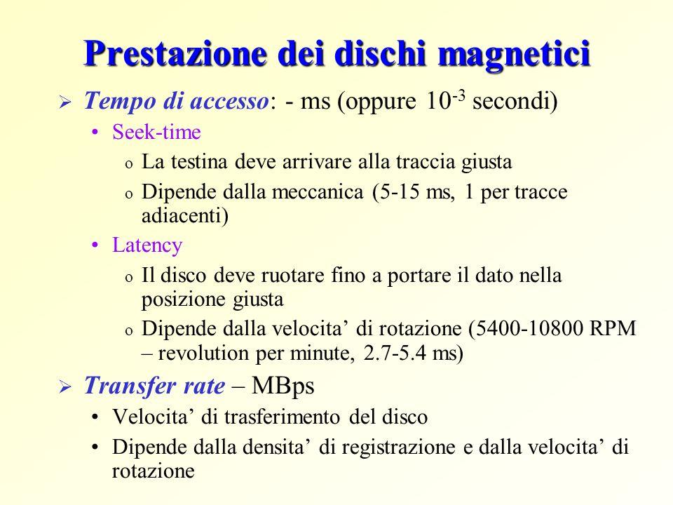 Prestazione dei dischi magnetici Tempo di accesso: - ms (oppure 10 -3 secondi) Seek-time o La testina deve arrivare alla traccia giusta o Dipende dall