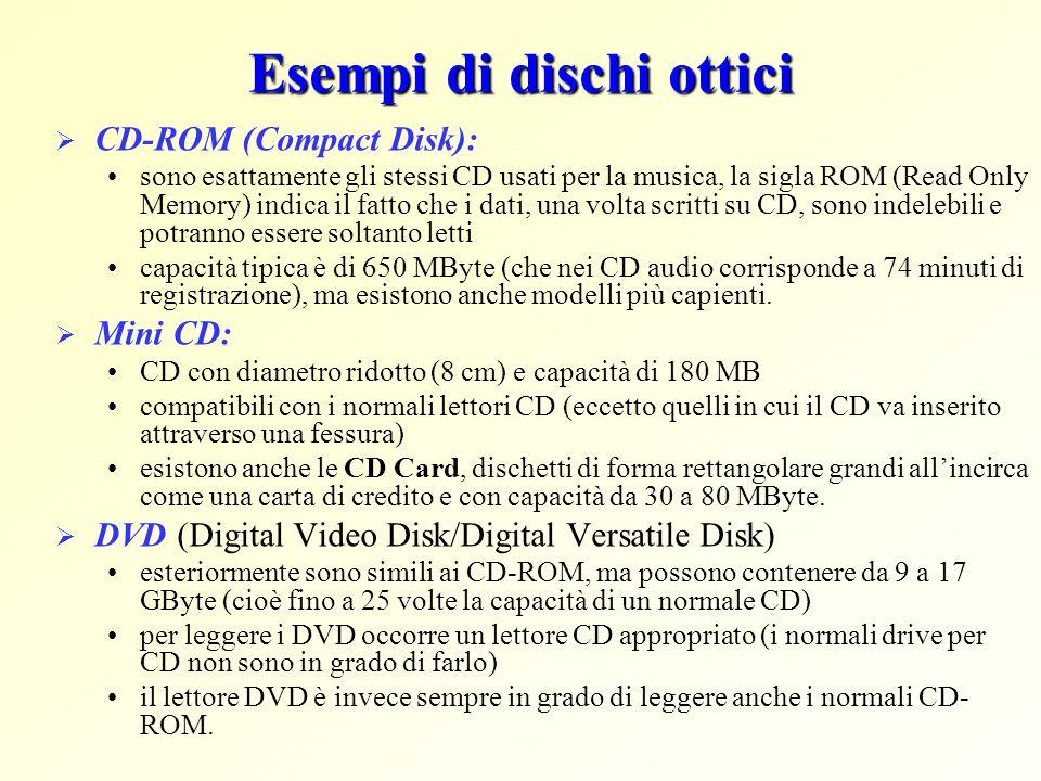 Esempi di dischi ottici CD-ROM (Compact Disk): sono esattamente gli stessi CD usati per la musica, la sigla ROM (Read Only Memory) indica il fatto che